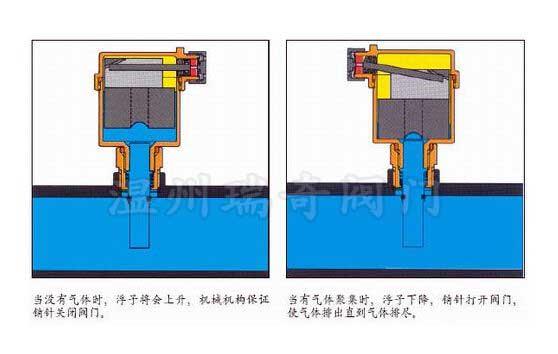 zp888排气阀工作原理图